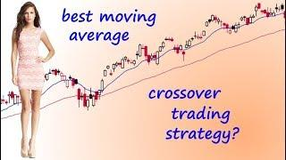 Best Moving Average Crossover Trading Strategy? (for swing trading