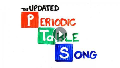 The periodic table song 2018 update urtaz Images